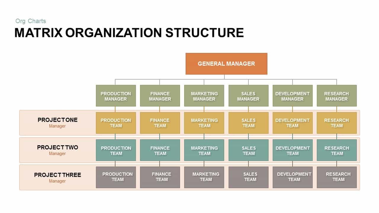 matrix-organization-structure