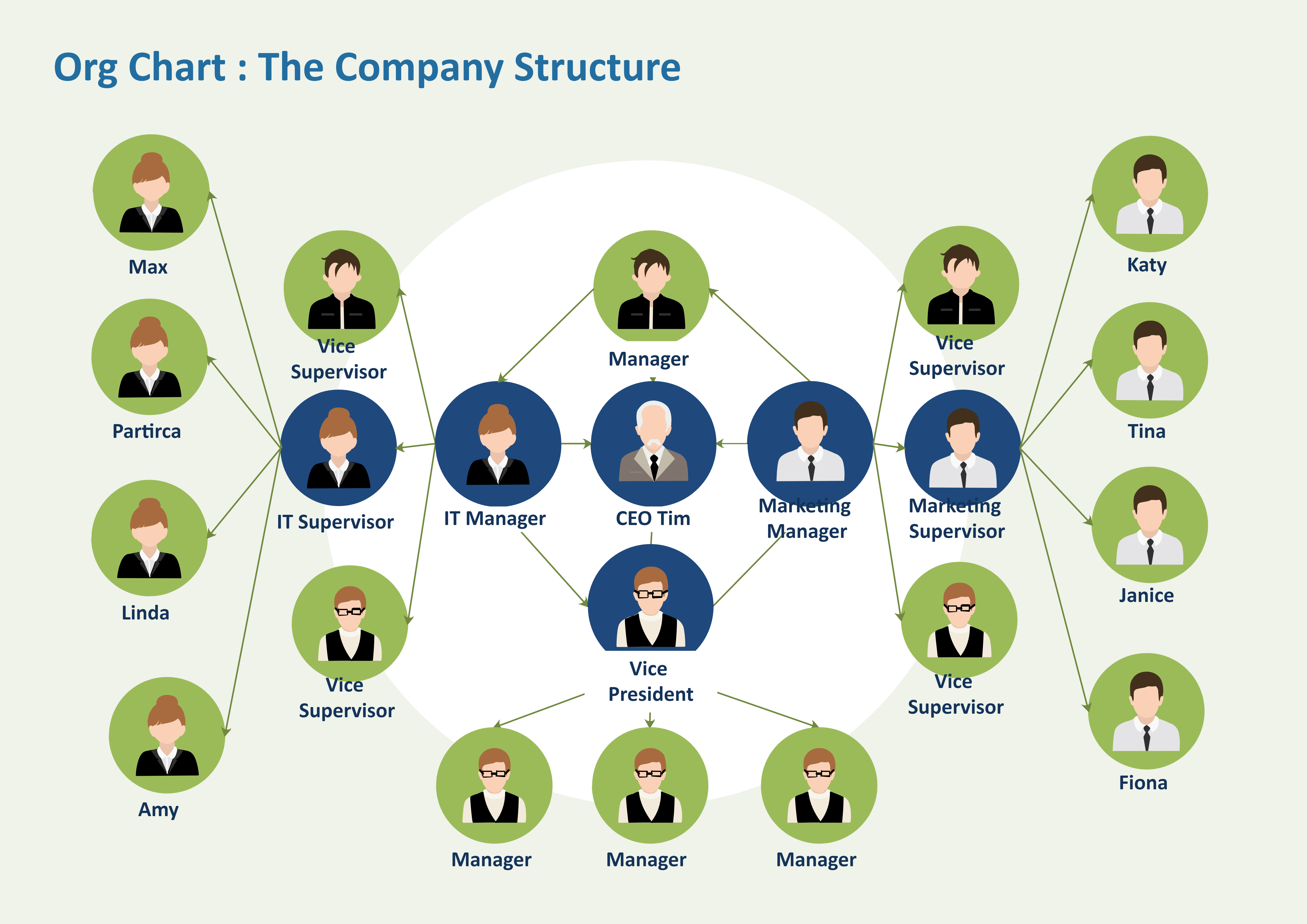 network-structure