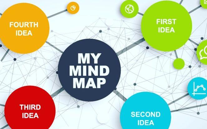 Meine Mind Map