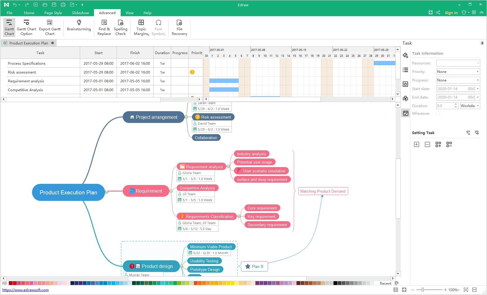 mindmaster make gantt chart