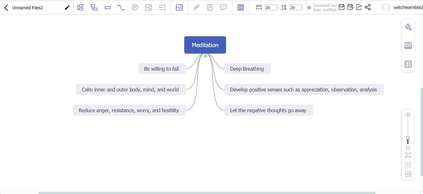 meditation mind map