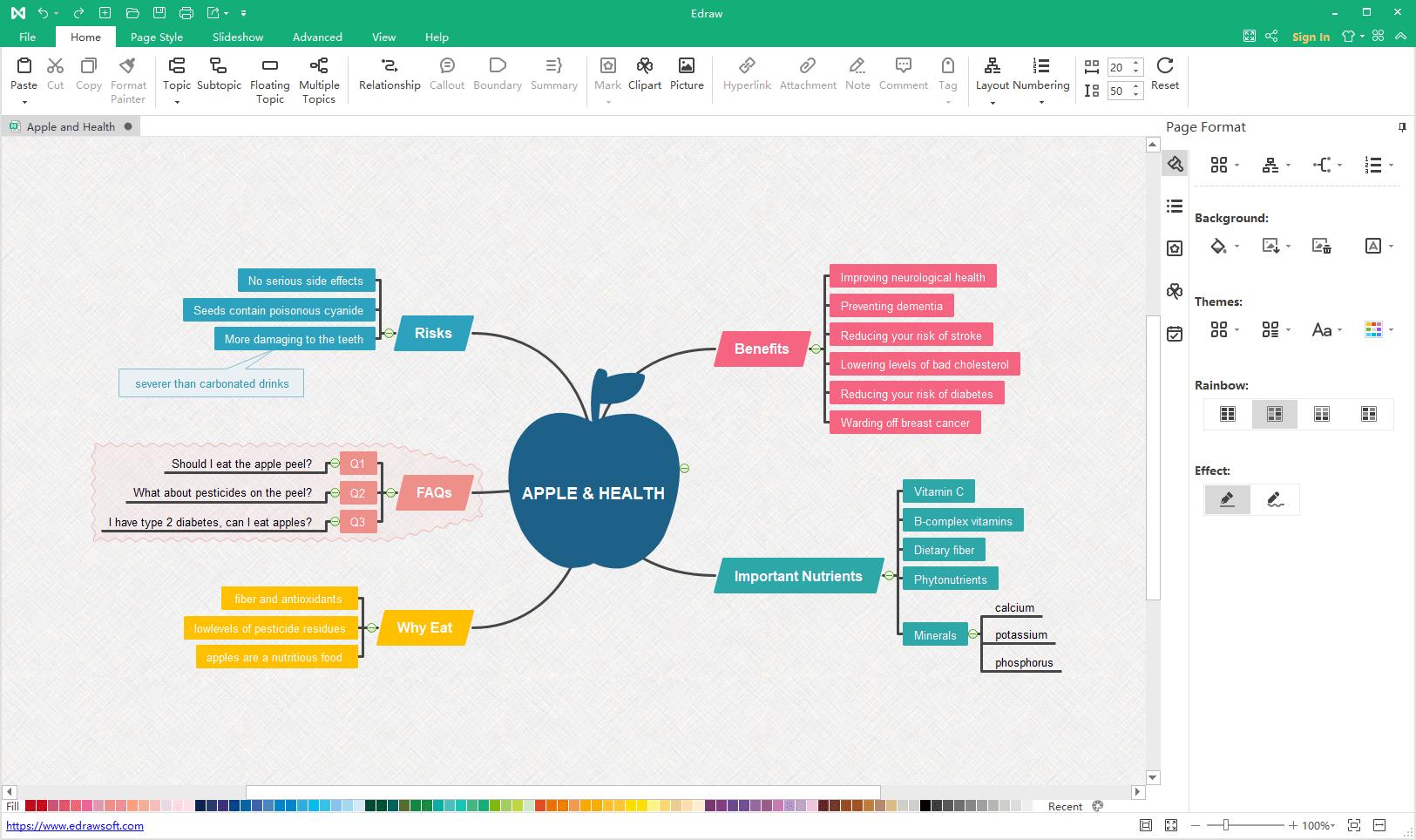 MindMaster health mind map