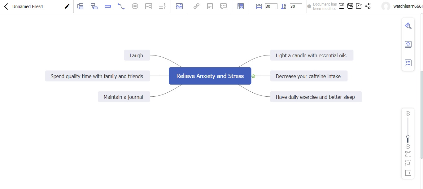 Relieve anxiety and stress mind map