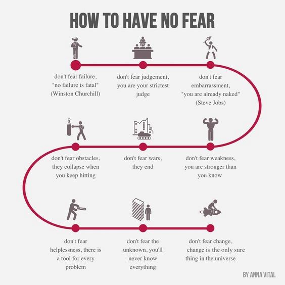 life-fear-map