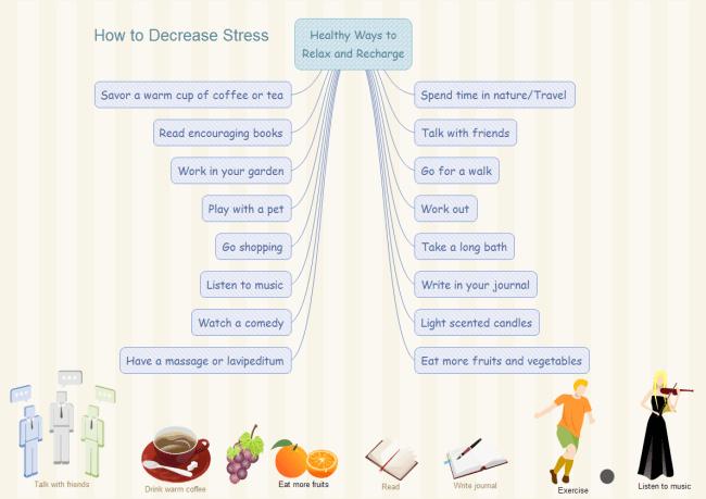stress-management-mind-map