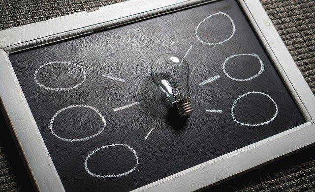 idea mind map