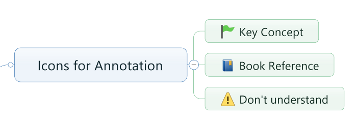 Icons-for-Annotation