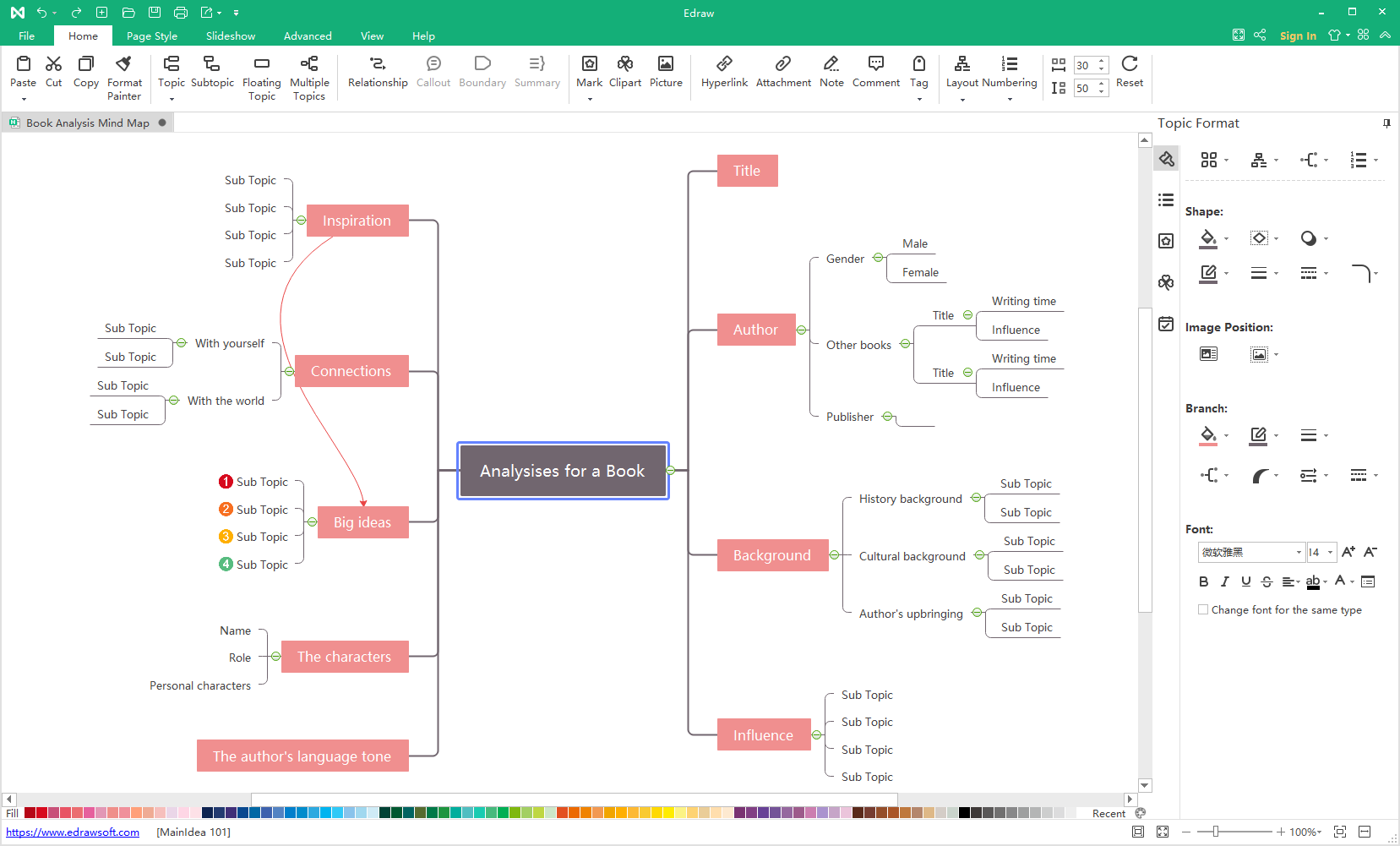 draw mind map in mindmaster
