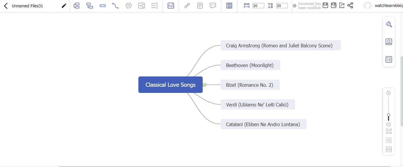 classical love songs mind map