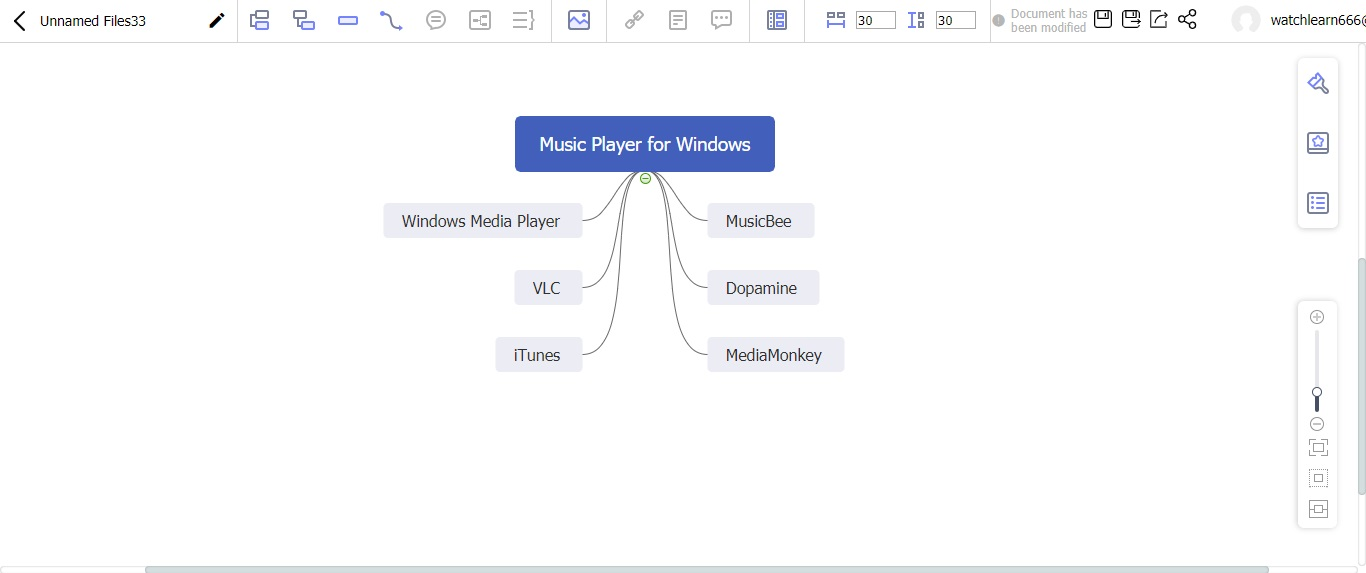 music player mind map