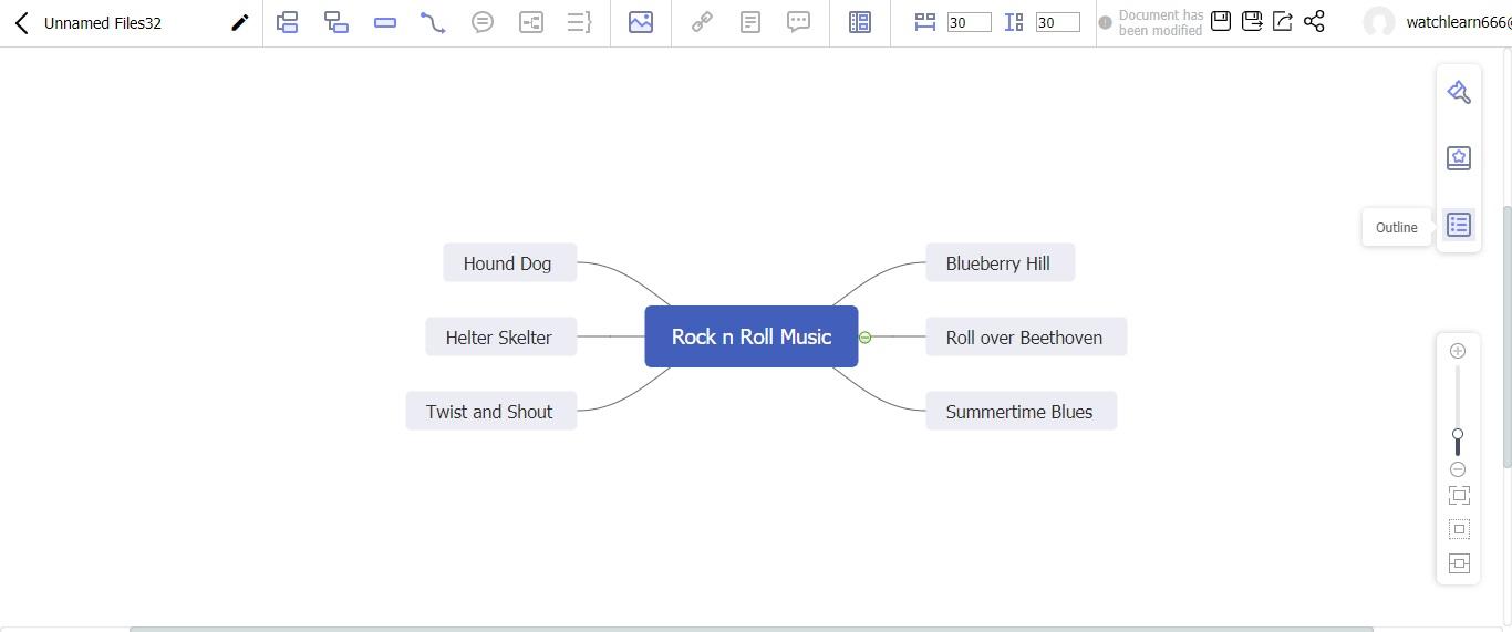 rock n roll music mind map