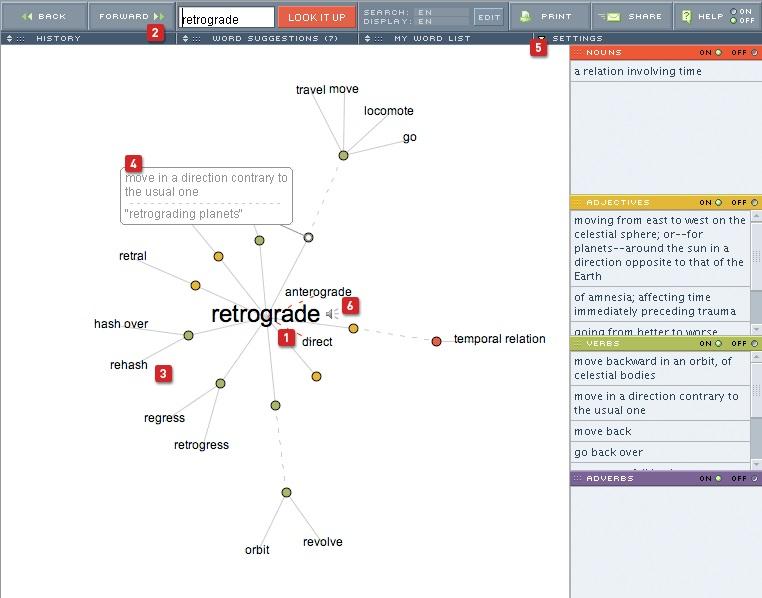 brainstorming in visual thesaurus