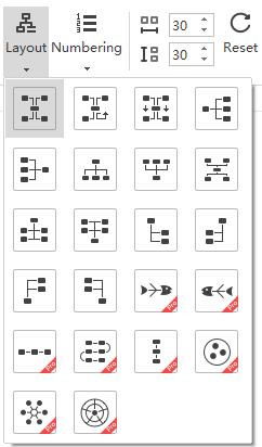 whole layout menu